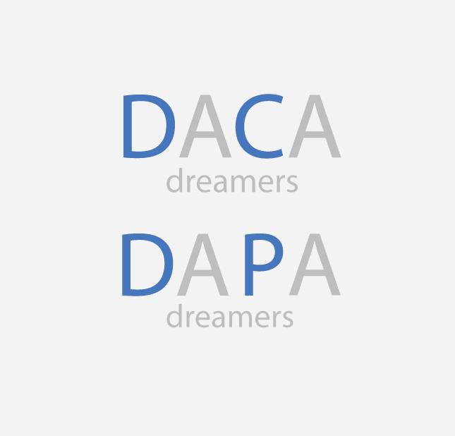 Immigration Law - Document Acquisition
