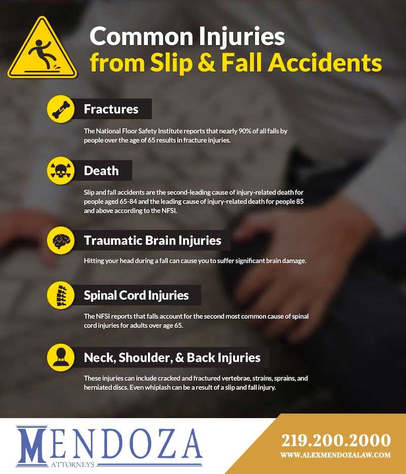 slip and fall attorney featured image