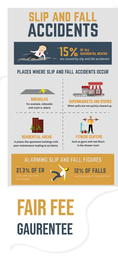 Slip and Fall Accident Statistics